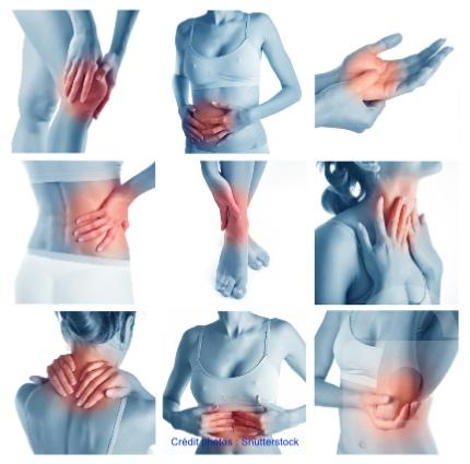 """Résultat de recherche d'images pour """"images fibromyalgie"""""""
